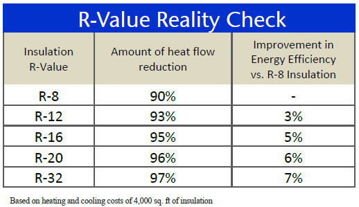 R-Value_Chart