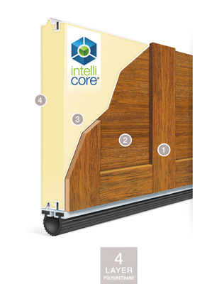 clopay canyon ridge garage door cutaway